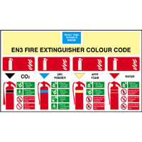 SKU255 fire extinguisher colour code