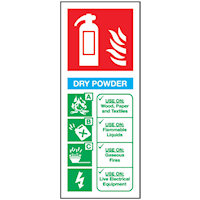 SKU258 dry powder / fire extinguisher colour chart