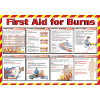 SKU352 first aid for burns