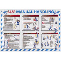 SKU354 safe manual handling poster